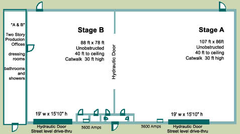 STAGE A & B